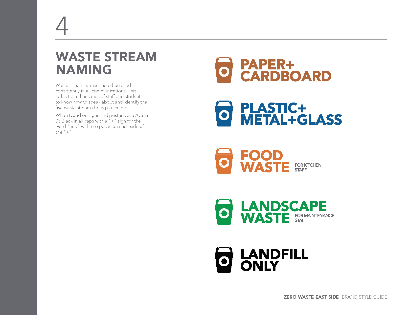 Page from the Zero Waste East Side brand style guide