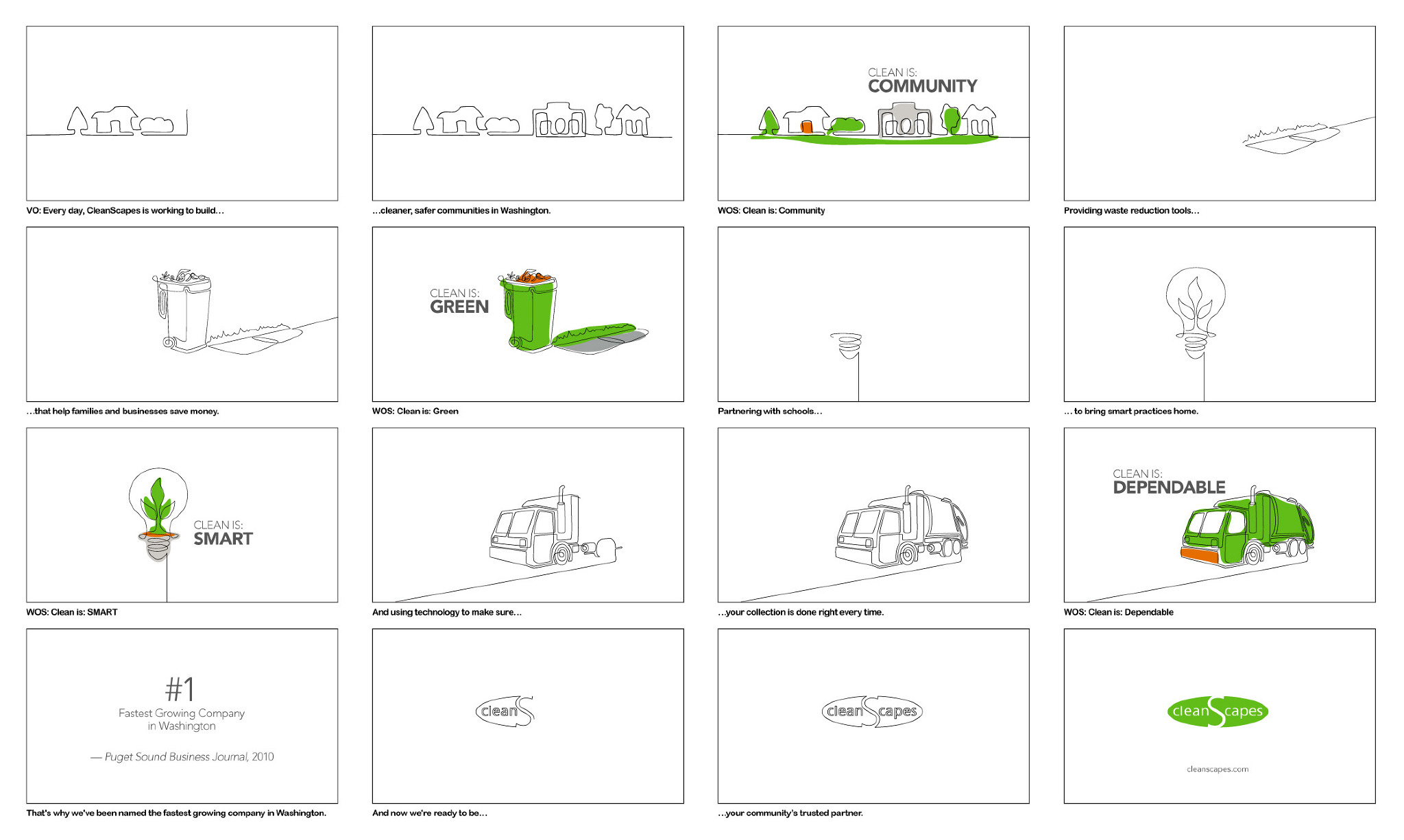 Storyboard for 0:30 Cleanscapes Commercial