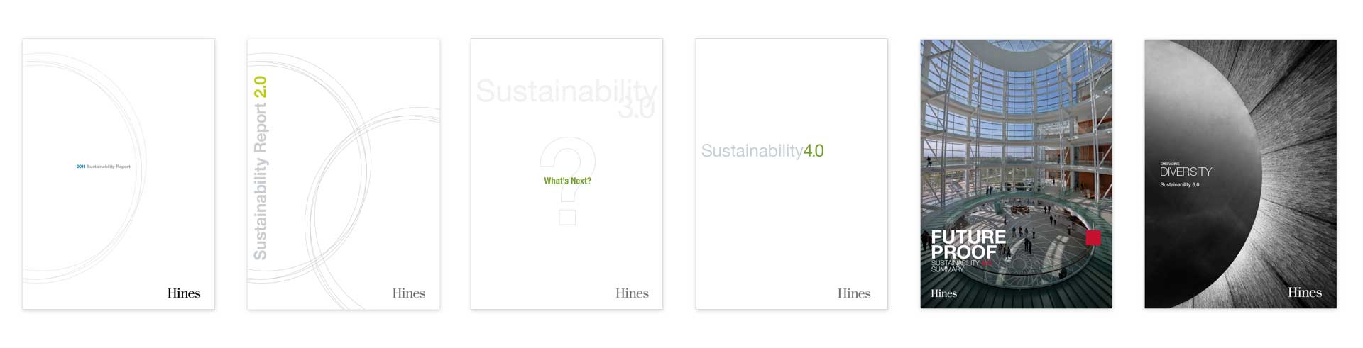 Covers for Sustainability Reports from 2011 to 2016