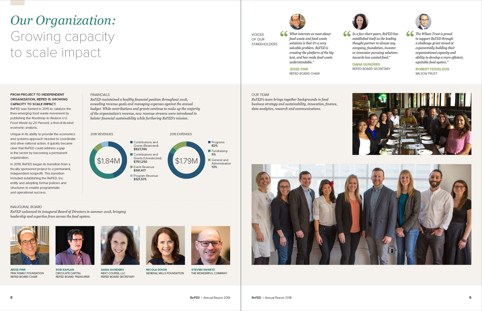 ReFED Annual Report pages